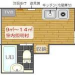 【大阪市内】学生・単身者向け1R(管理人常駐)