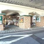 画像: 最寄駅                             - 8.5畳個室+3畳専有庭付き!