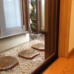 Photo: Single Room                             - SHIMOKITAZAWA, Close to Shibuya Shinjuku (Setagaya,TOKYO)