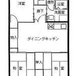 画像: その他                             - 初期費用なし、6畳と5.5畳空室収納有り、布団、自転車貸します・家具有・wihi直ぐに利用可