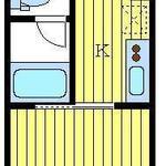 画像: 個室                             - ルームシェアしませんか?新築/赤羽駅まで徒歩20分/1K/水道光熱費込み