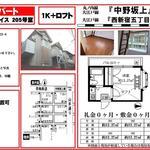 画像: その他                             - LOFT付きプライベートアパート(新宿から5分)