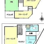 画像: 個室                             - ☆新宿まで近い物件☆
