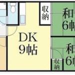 画像: 間取図                             - 【元田中駅徒歩5分】高野川の見えるのどかな場所でルームシェア【個室6畳】