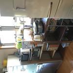 Photo: キッチン                             - ★一戸建3人シェア☆駅2分★小型犬OK☆