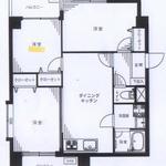 Photo: 間取図                             - Almost alone living Taito-ku renovated 3DK apartment Minamisenju