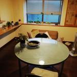 Photo: リビング                             - House share