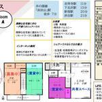 画像: 間取図                             - 井の頭【浜田山駅】歩7分水光熱費込み